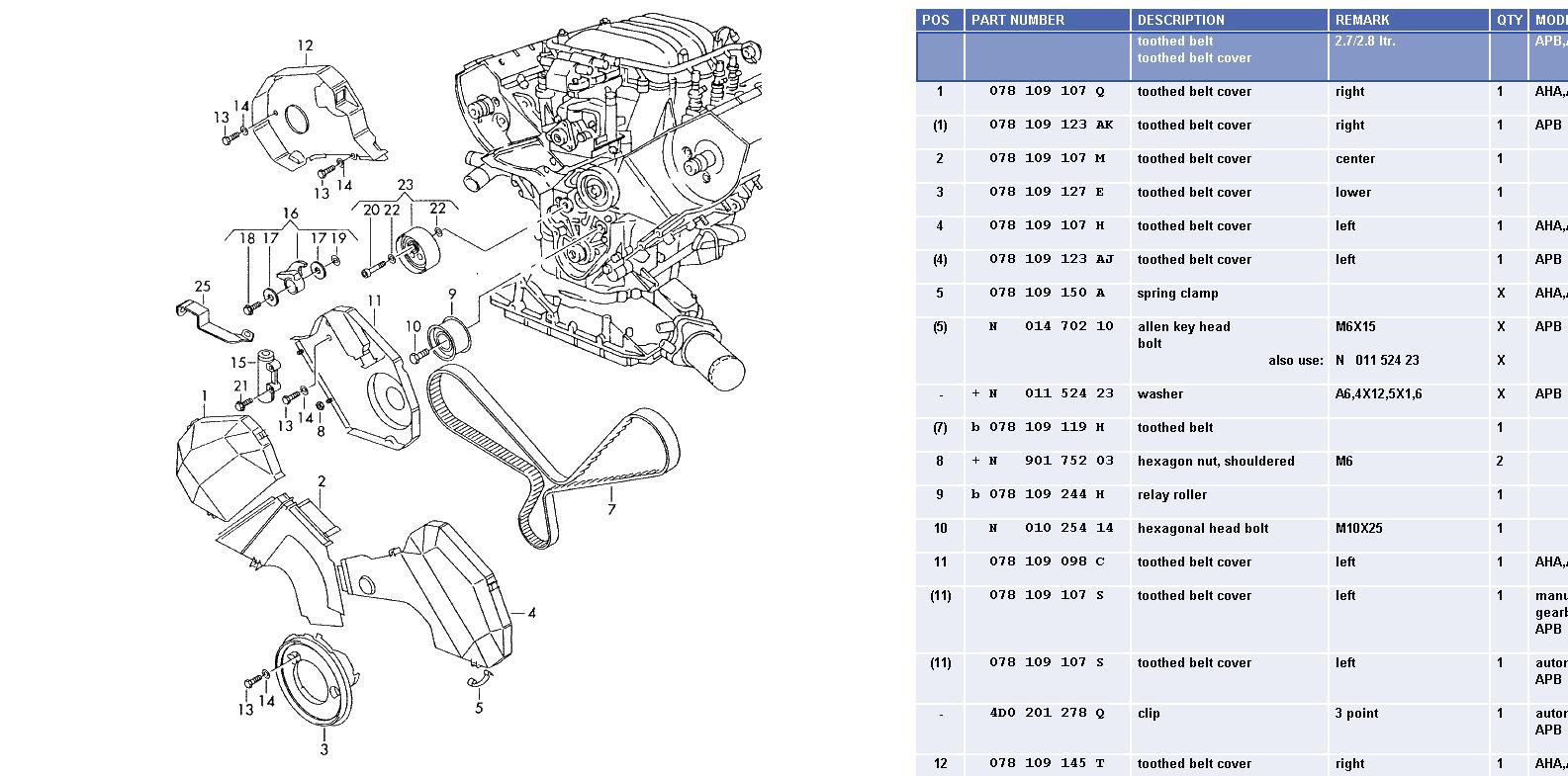 01 Audi S4 Parts Diagram Trusted Wiring Diagrams B5 00 02 A6 Oem Ps Timing Cover Lower Audis4parts Com Rh